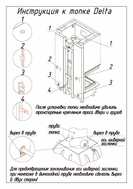 Инструкция к топке Экокамин Дельта