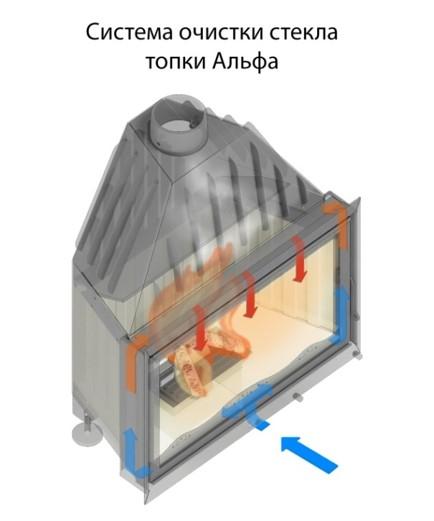 Система очистки стекла Топок Альфа Экокамин