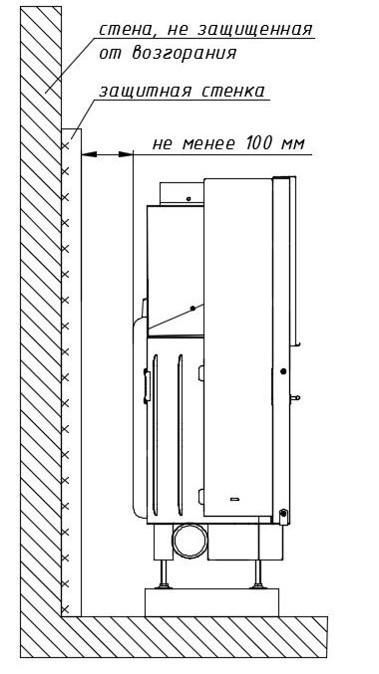 Схема установки топки ЭкоКамин Вега